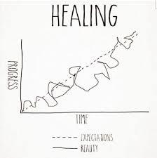 healing linear pic